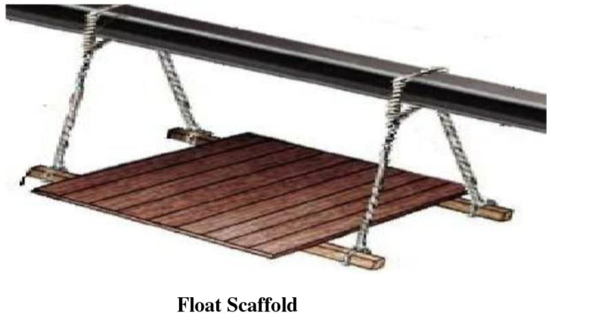 Self Leveling Scaffolding : Safety fast movement construction engineering